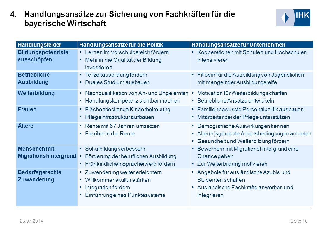 Handlungsansätze zur Sicherung von Fachkräften für die bayerische Wirtschaft
