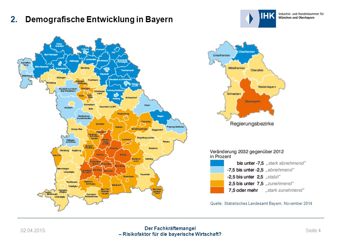 – Risikofaktor für die bayerische Wirtschaft