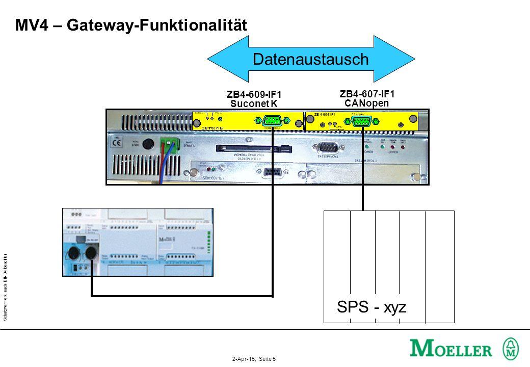 MV4 – Gateway-Funktionalität