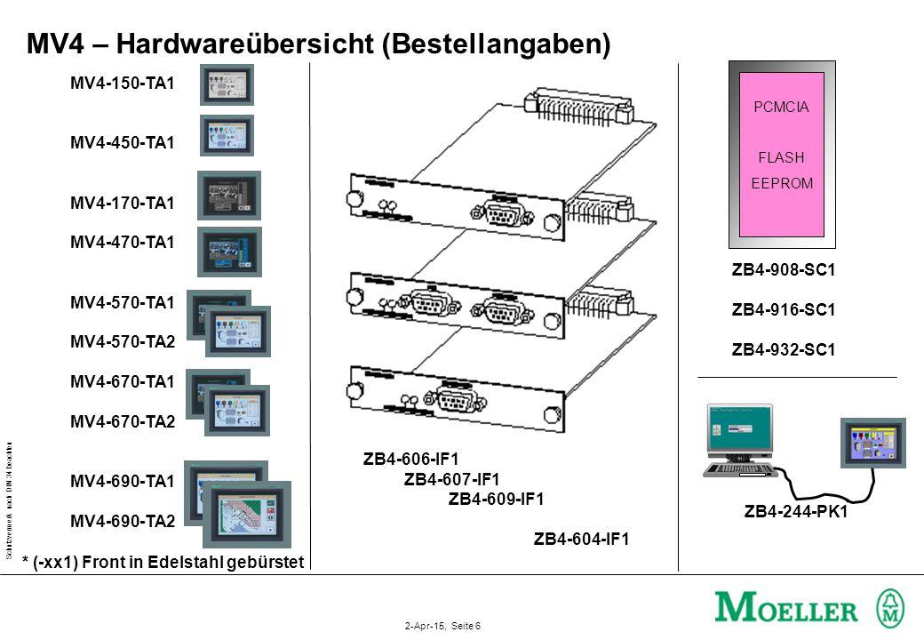 MV4 – Hardwareübersicht (Bestellangaben)