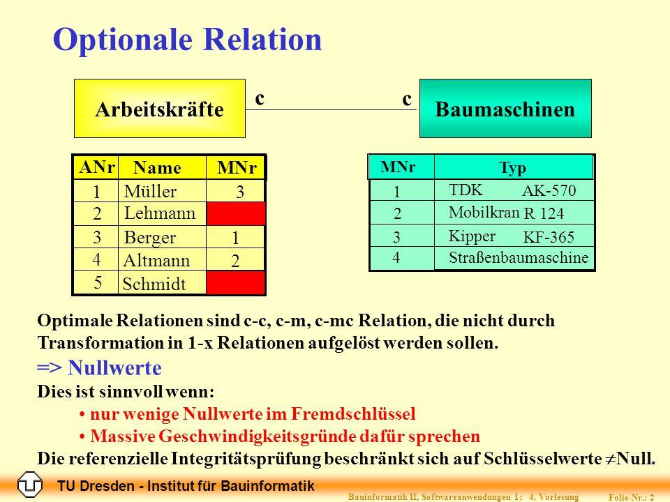 Bauinformatik II, Softwareanwendungen 1; 4. Vorlesung