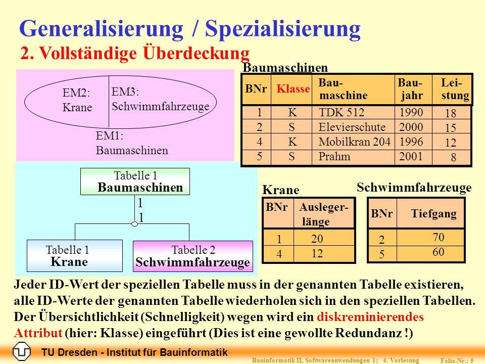 Generalisierung / Spezialisierung