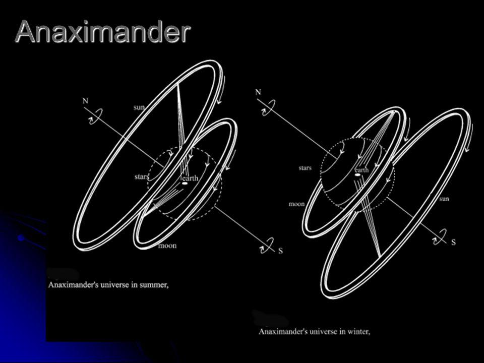Anaximander Erklärung der Jahreszeiten durch Verschiebung des Sonnenwirbels