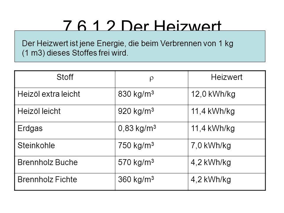 7.6.1.2 Der Heizwert Der Heizwert ist jene Energie, die beim Verbrennen von 1 kg (1 m3) dieses Stoffes frei wird.