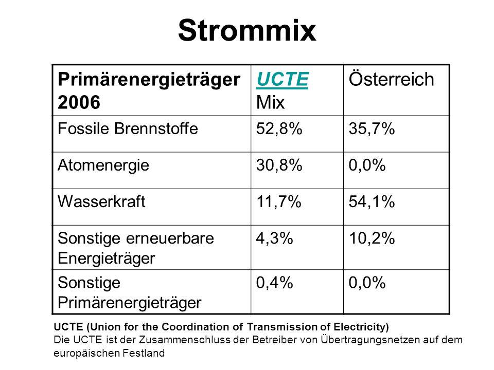 Strommix Primärenergieträger 2006 UCTE Mix Österreich
