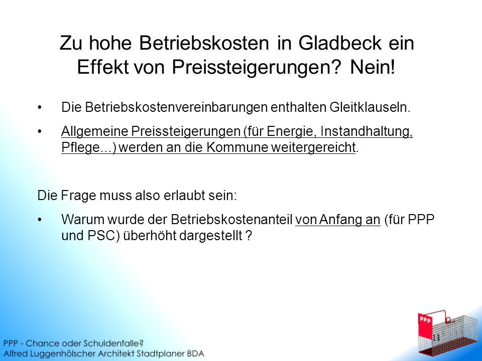 Zu hohe Betriebskosten in Gladbeck ein Effekt von Preissteigerungen