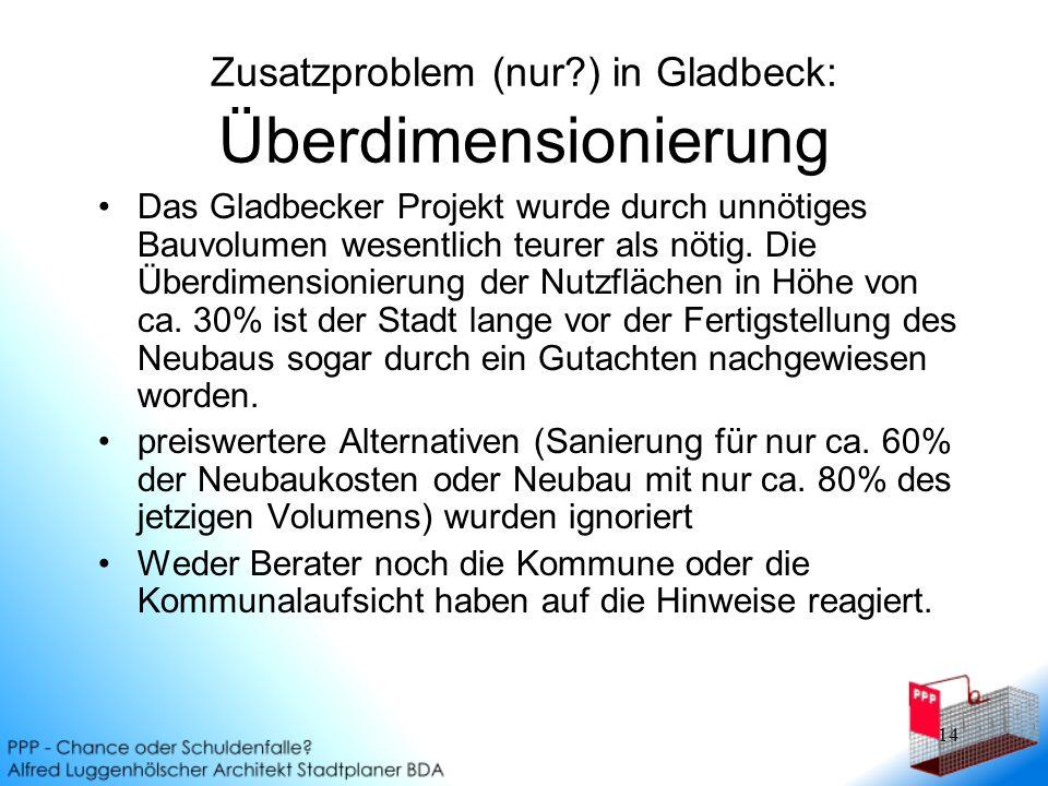Zusatzproblem (nur ) in Gladbeck: Überdimensionierung