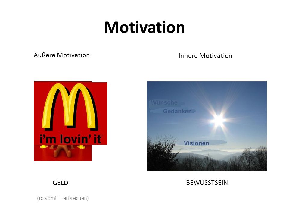 Motivation Äußere Motivation Innere Motivation GELD BEWUSSTSEIN