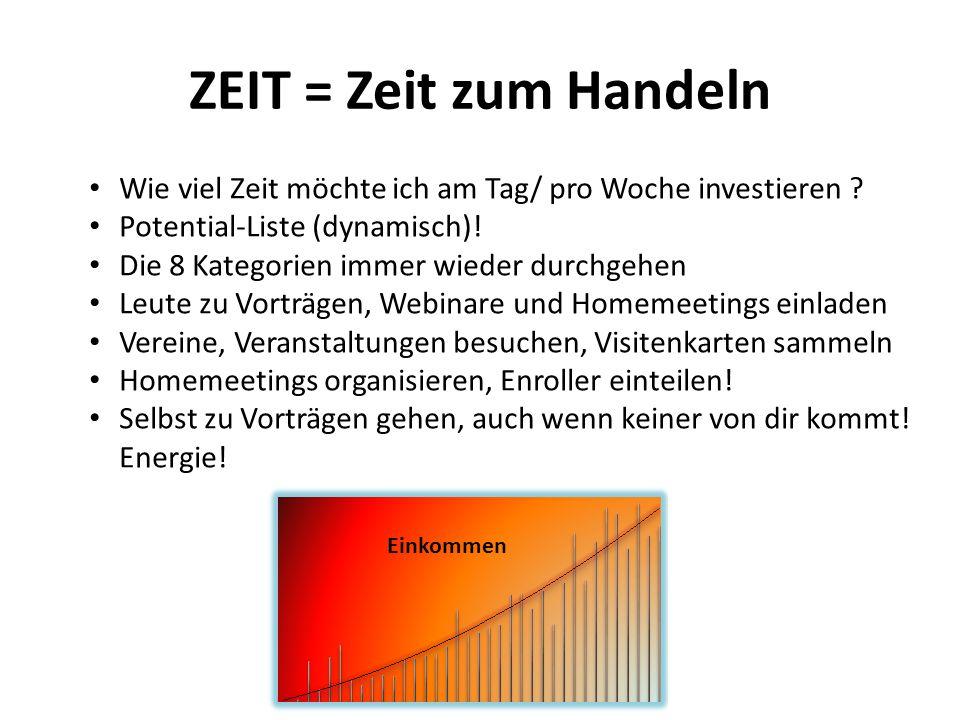 ZEIT = Zeit zum Handeln Wie viel Zeit möchte ich am Tag/ pro Woche investieren Potential-Liste (dynamisch)!