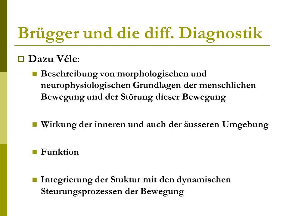 Brügger und die diff. Diagnostik