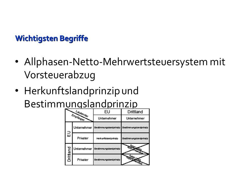 Allphasen-Netto-Mehrwertsteuersystem mit Vorsteuerabzug