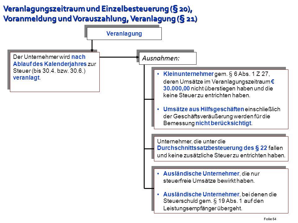 Veranlagungszeitraum und Einzelbesteuerung (§ 20), Voranmeldung und Vorauszahlung, Veranlagung (§ 21)