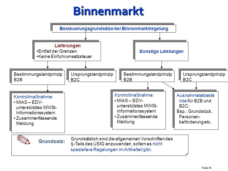 Besteuerungsgrundsätze der Binnenmarktregelung
