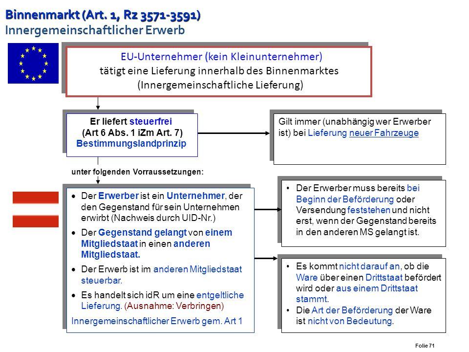 Binnenmarkt (Art. 1, Rz 3571-3591) Innergemeinschaftlicher Erwerb