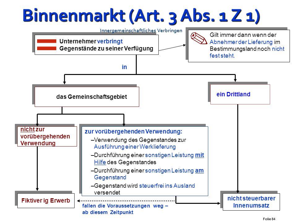 Binnenmarkt (Art. 3 Abs. 1 Z 1) Innergemeinschaftliches Verbringen