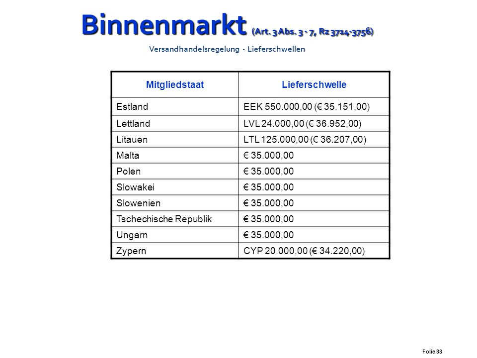 Binnenmarkt (Art. 3 Abs. 3 - 7, Rz 3714-3756) Versandhandelsregelung - Lieferschwellen