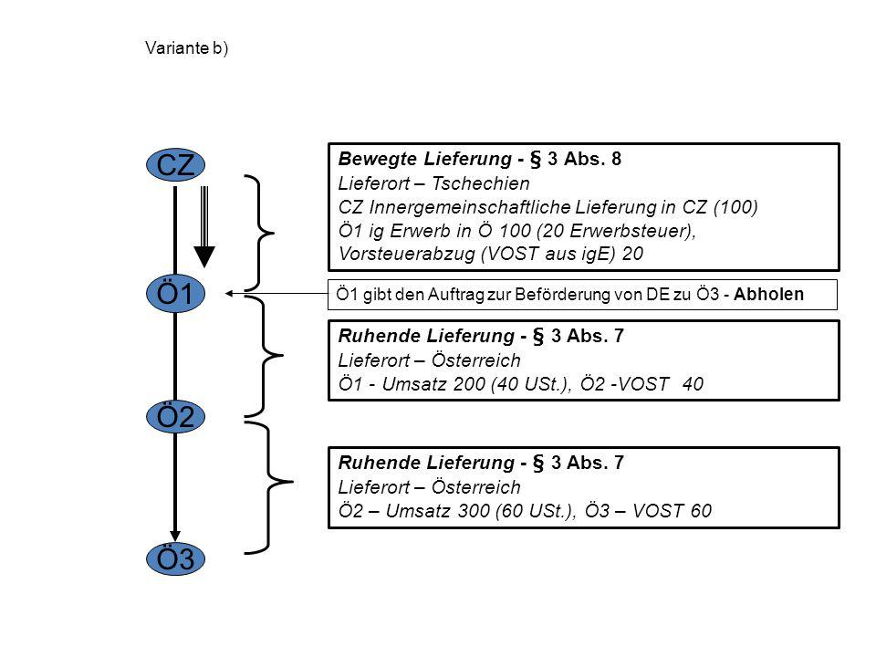 CZ Ö1 Ö2 Ö3 Bewegte Lieferung - § 3 Abs. 8 Lieferort – Tschechien