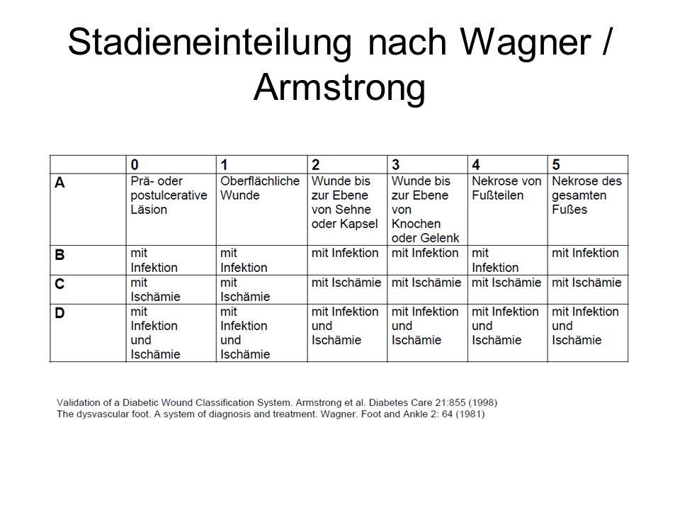 Stadieneinteilung nach Wagner / Armstrong