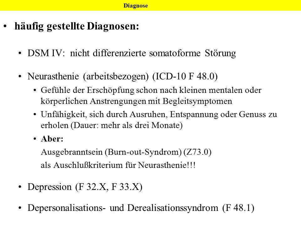 häufig gestellte Diagnosen:
