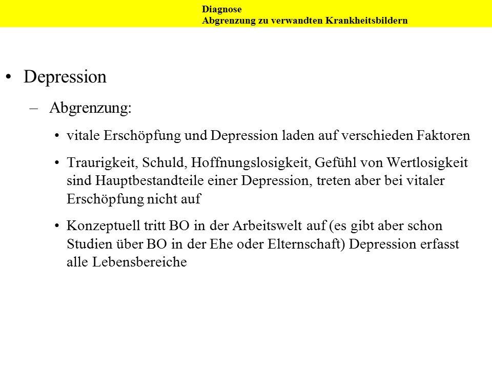 Depression Abgrenzung: