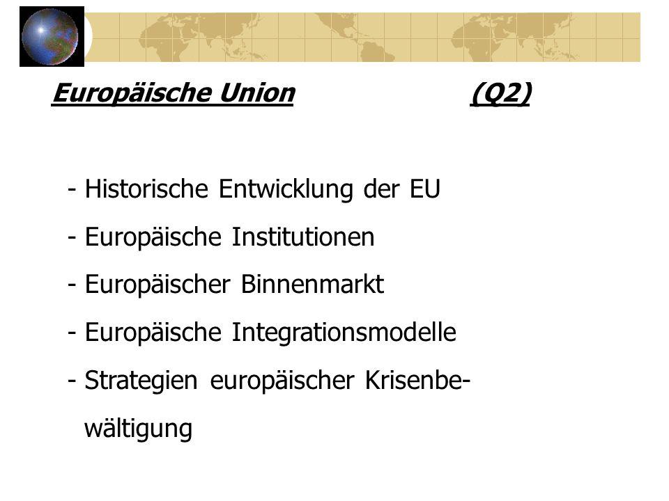 Europäische Union (Q2) - Historische Entwicklung der EU. - Europäische Institutionen.