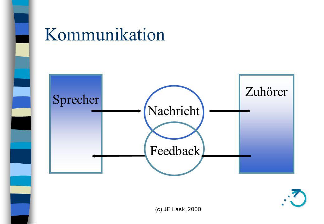 Kommunikation Sprecher Zuhörer Nachricht Feedback (c) JE Lask, 2000