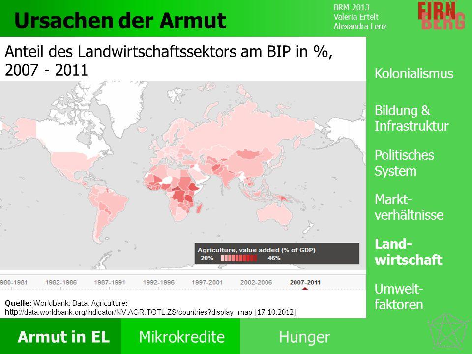 Ursachen der Armut Anteil des Landwirtschaftssektors am BIP in %, 2007 - 2011. Kolonialismus. Bildung & Infrastruktur.