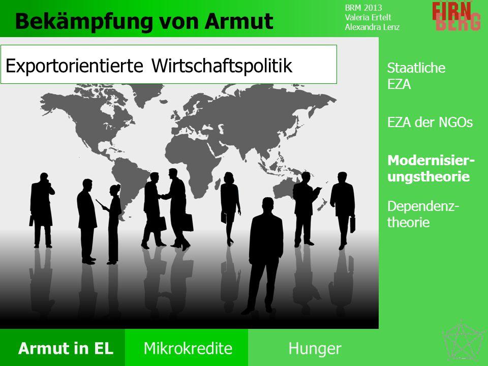 Bekämpfung von Armut Exportorientierte Wirtschaftspolitik