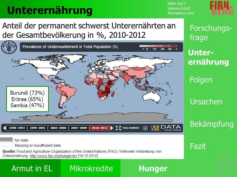 Unterernährung Anteil der permanent schwerst Unterernährten an der Gesamtbevölkerung in %, 2010-2012.