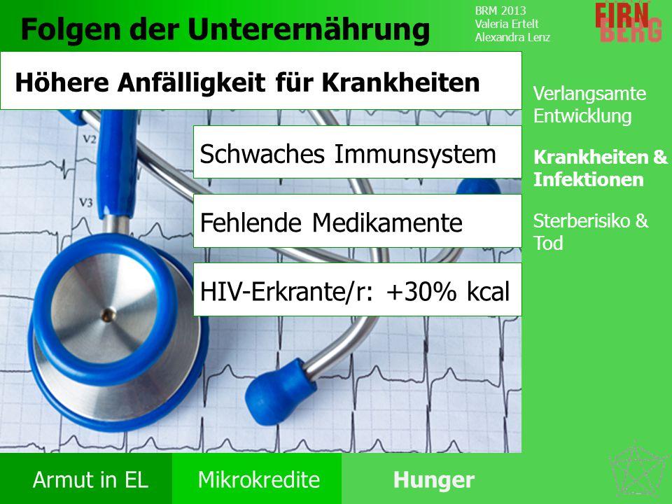 Folgen der Unterernährung