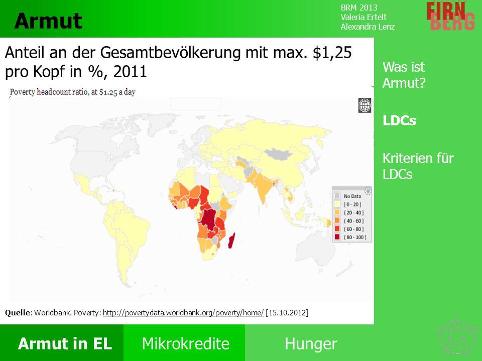 Armut Anteil an der Gesamtbevölkerung mit max. $1,25 pro Kopf in %, 2011. Was ist Armut LDCs. Kriterien für LDCs.