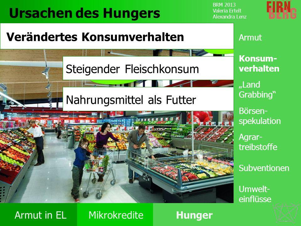 Ursachen des Hungers Verändertes Konsumverhalten