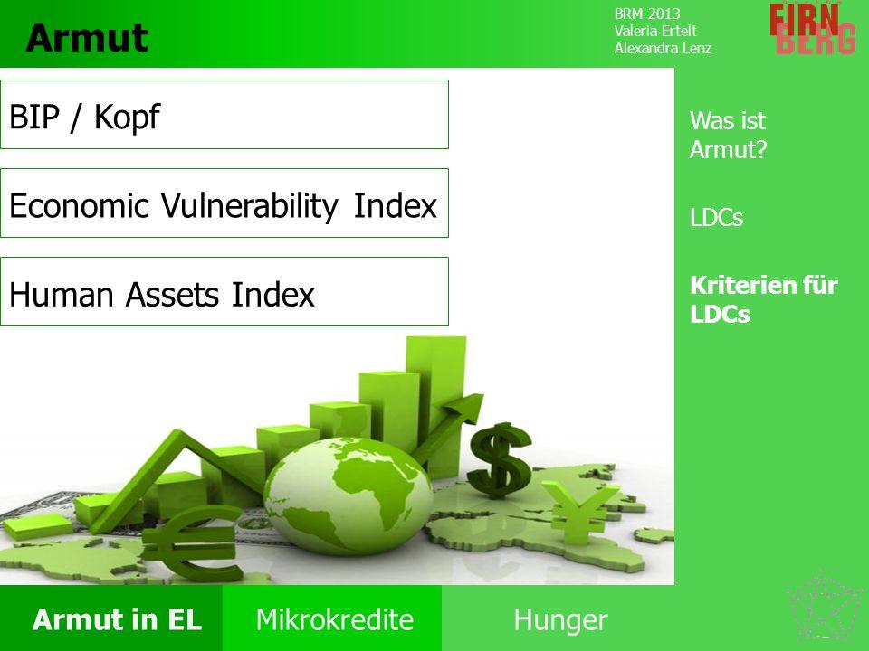 Armut BIP / Kopf Economic Vulnerability Index Human Assets Index