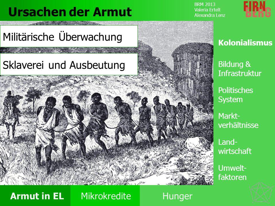 Ursachen der Armut Militärische Überwachung Sklaverei und Ausbeutung