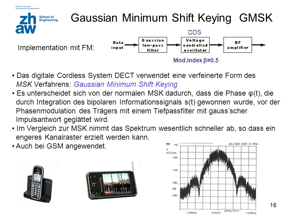 Gaussian Minimum Shift Keying GMSK