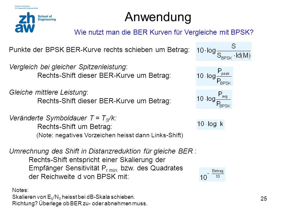 Anwendung Wie nutzt man die BER Kurven für Vergleiche mit BPSK