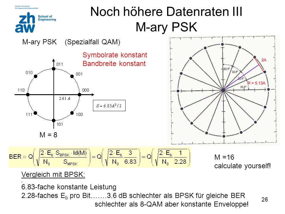 Noch höhere Datenraten III M-ary PSK