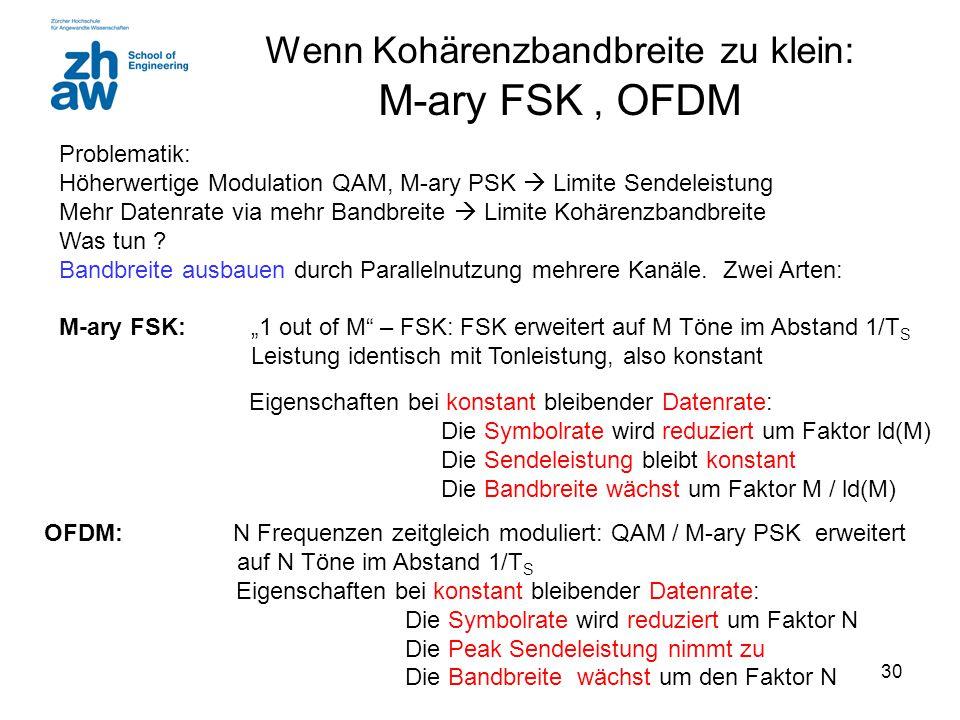 Wenn Kohärenzbandbreite zu klein: M-ary FSK , OFDM