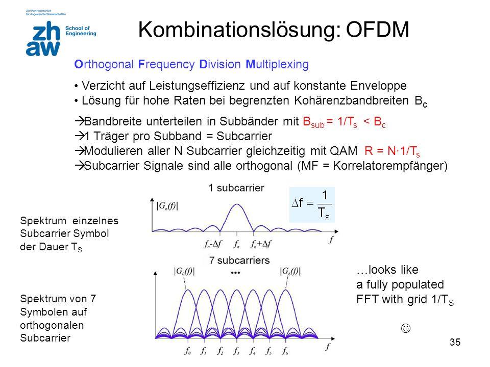 Kombinationslösung: OFDM