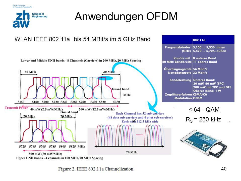 Anwendungen OFDM WLAN IEEE 802.11a bis 54 MBit/s im 5 GHz Band