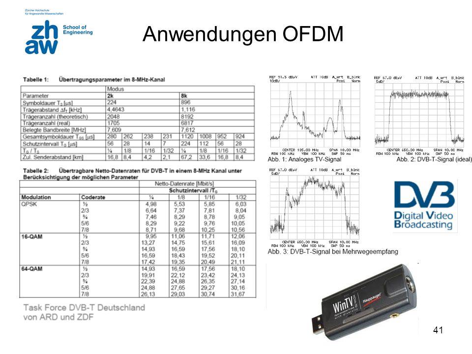 Anwendungen OFDM
