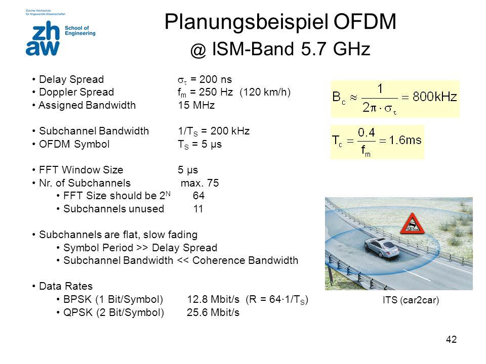 Planungsbeispiel OFDM @ ISM-Band 5.7 GHz
