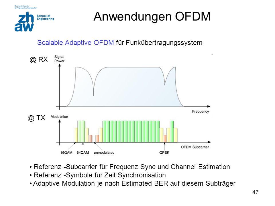 Anwendungen OFDM Scalable Adaptive OFDM für Funkübertragungssystem