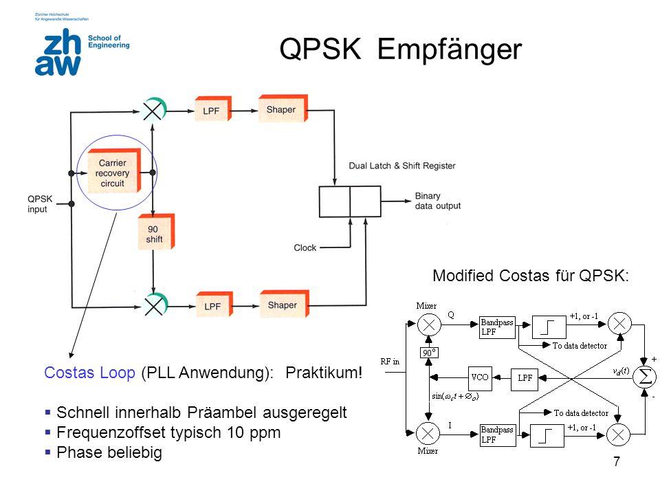 QPSK Empfänger Modified Costas für QPSK: