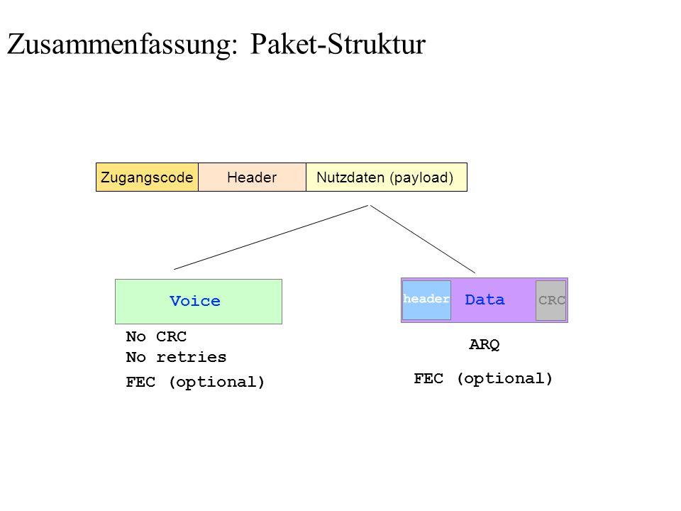 Zusammenfassung: Paket-Struktur