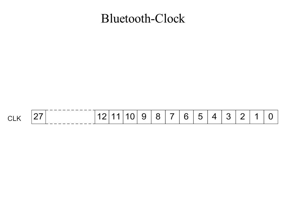 Bluetooth-Clock