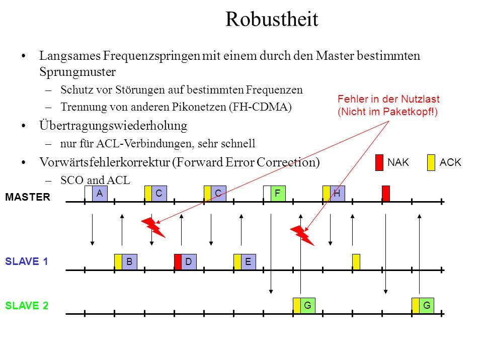 Robustheit Langsames Frequenzspringen mit einem durch den Master bestimmten Sprungmuster. Schutz vor Störungen auf bestimmten Frequenzen.