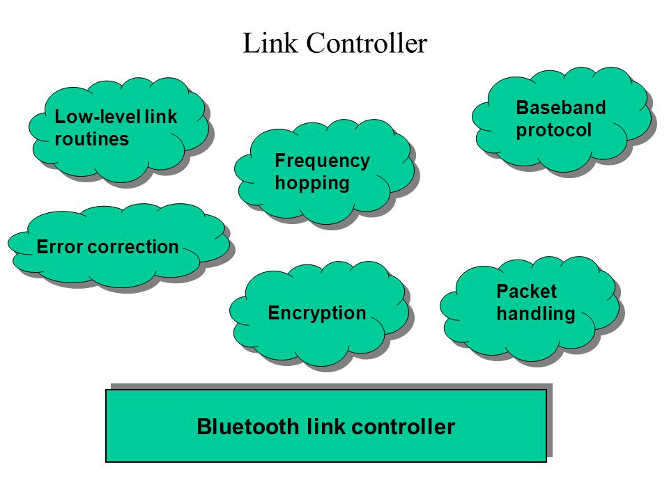 Bluetooth link controller