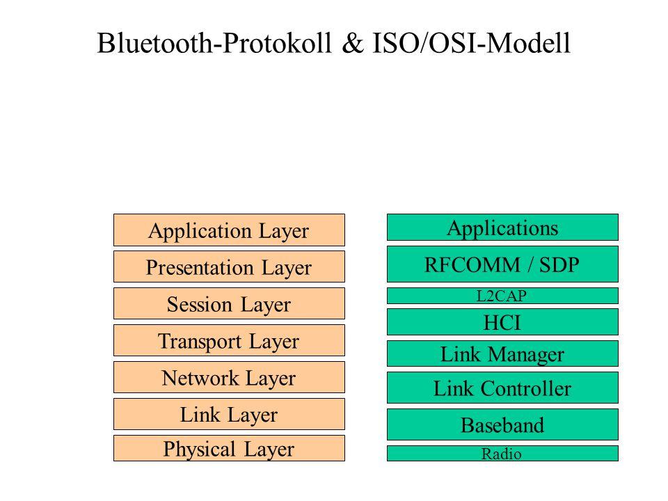 Bluetooth-Protokoll & ISO/OSI-Modell