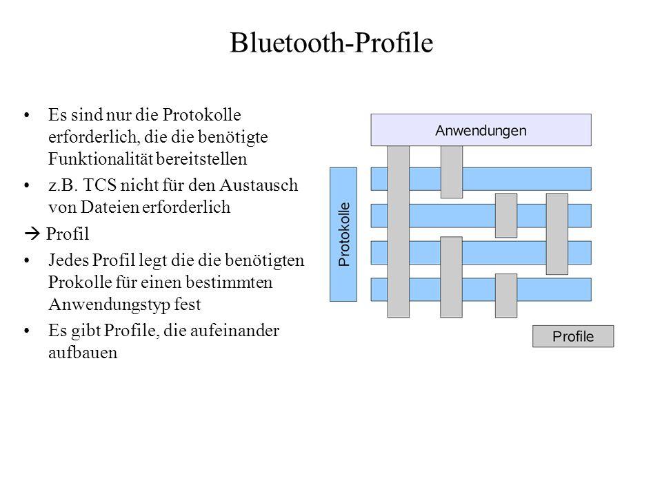 Bluetooth-Profile Es sind nur die Protokolle erforderlich, die die benötigte Funktionalität bereitstellen.